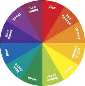Ph Chart And Color Wheel